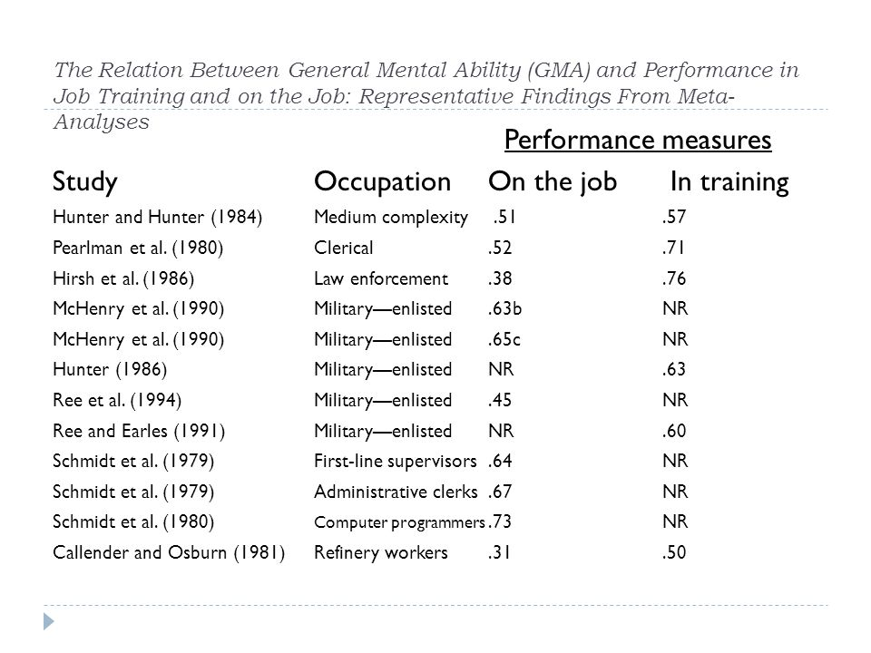 The Relation Between General Mental Ability (GMA) and Performance in Job Training and on the Job: Representative Findings From Meta- Analyses Performa