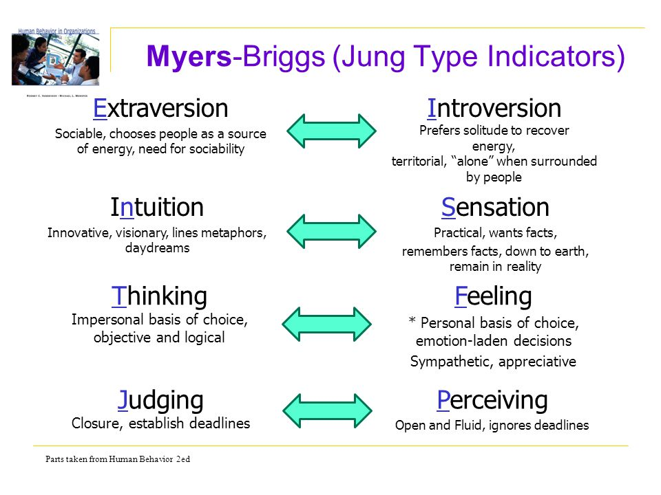 Parts taken from Human Behavior 2ed Myers-Briggs (Jung Type Indicators) Extraversion Sociable, chooses people as a source of energy, need for sociabil