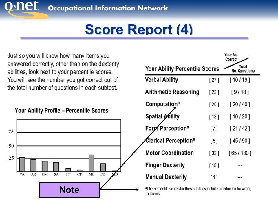 16 Score Report (4) Note