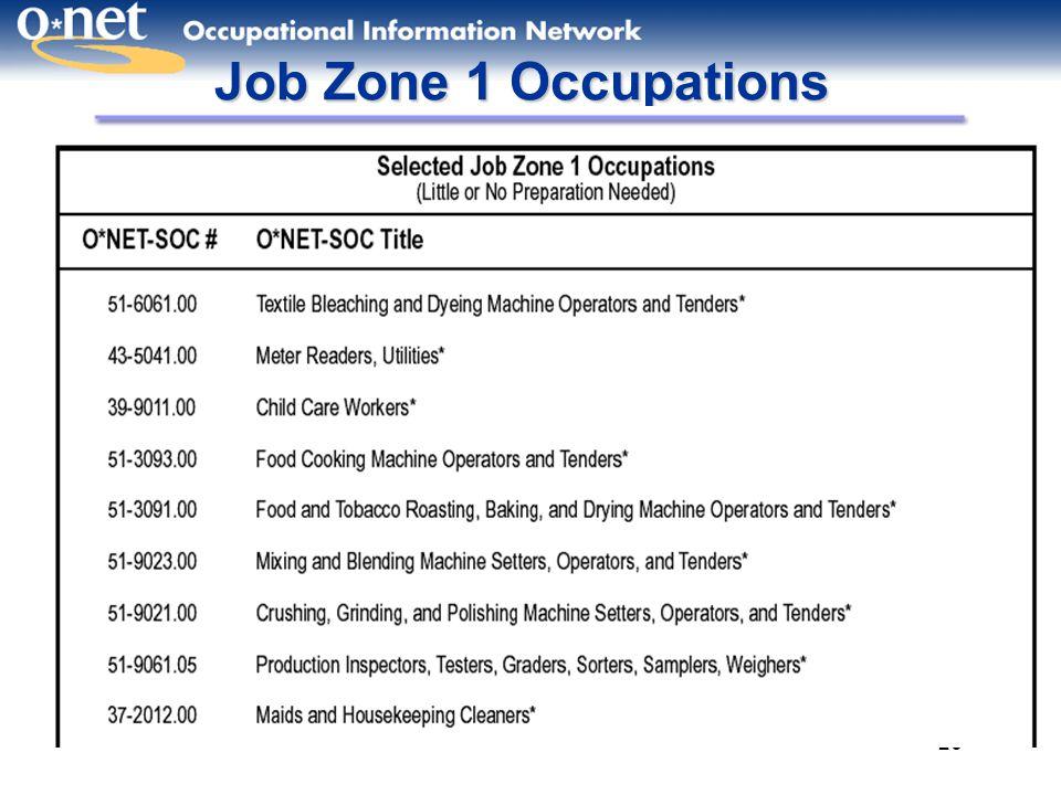26 Job Zone 1 Occupations