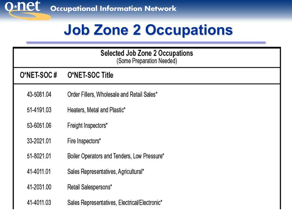 27 Job Zone 2 Occupations