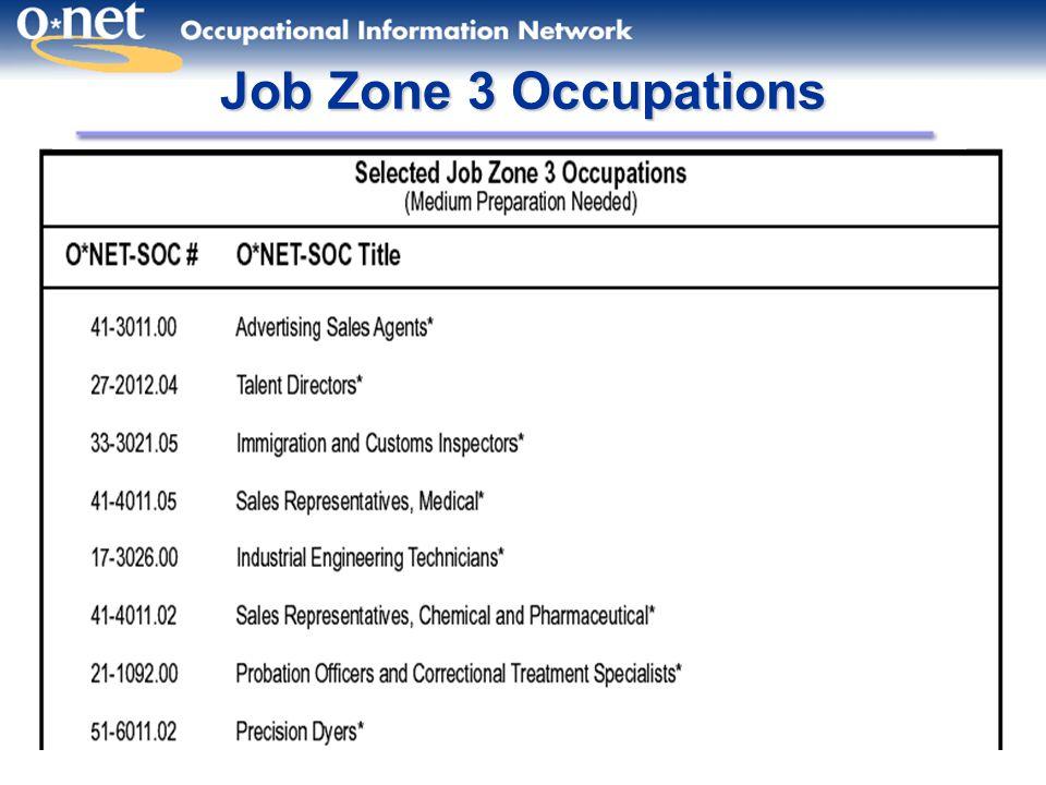 28 Job Zone 3 Occupations