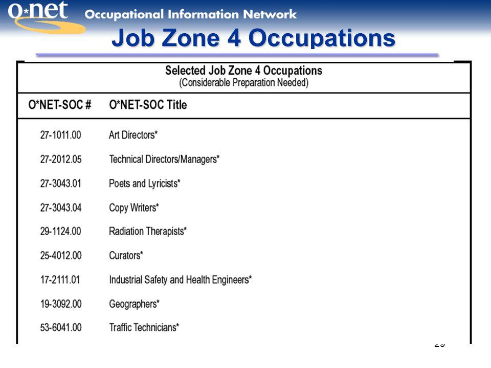 29 Job Zone 4 Occupations