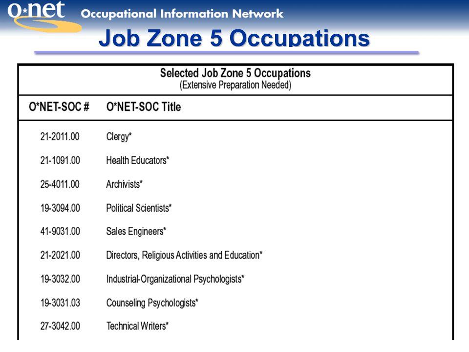 30 Job Zone 5 Occupations