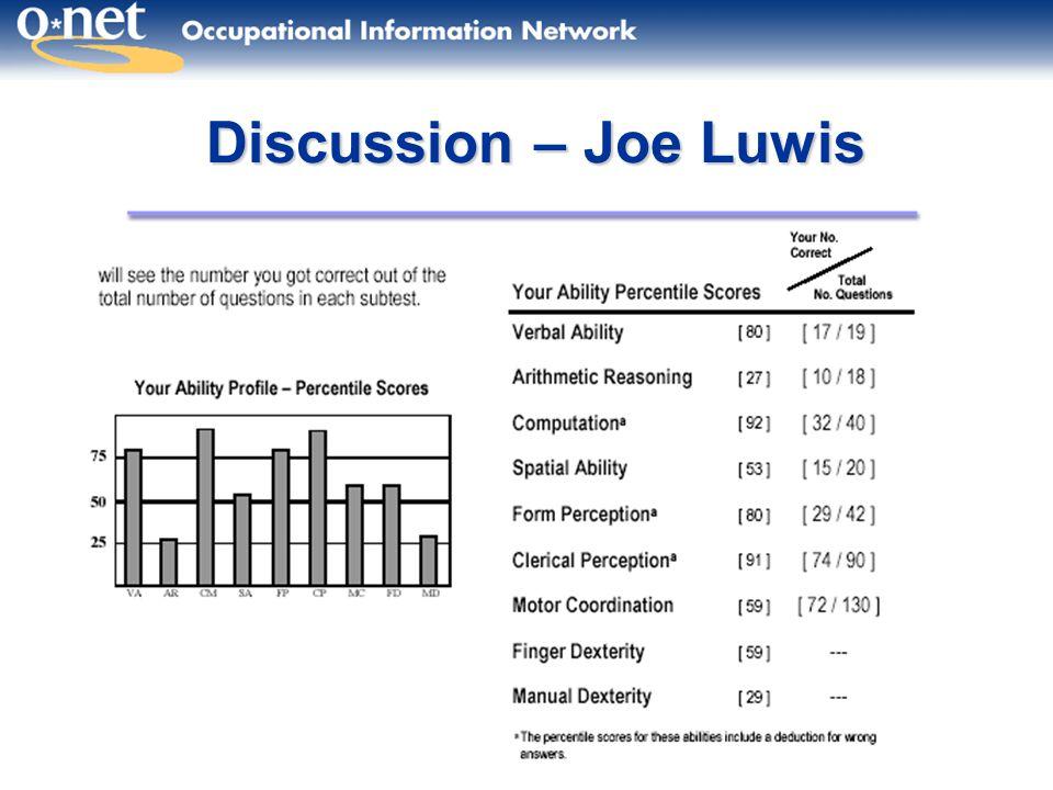 45 Discussion – Joe Luwis