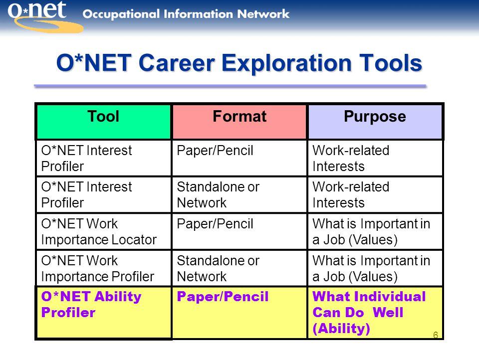6 O*NET Career Exploration Tools ToolFormatPurpose O*NET Interest Profiler Paper/PencilWork-related Interests O*NET Interest Profiler Standalone or Ne