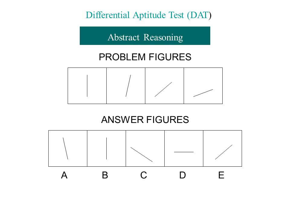 Abstract Reasoning PROBLEM FIGURES ANSWER FIGURES A B C D E Differential Aptitude Test (DAT)