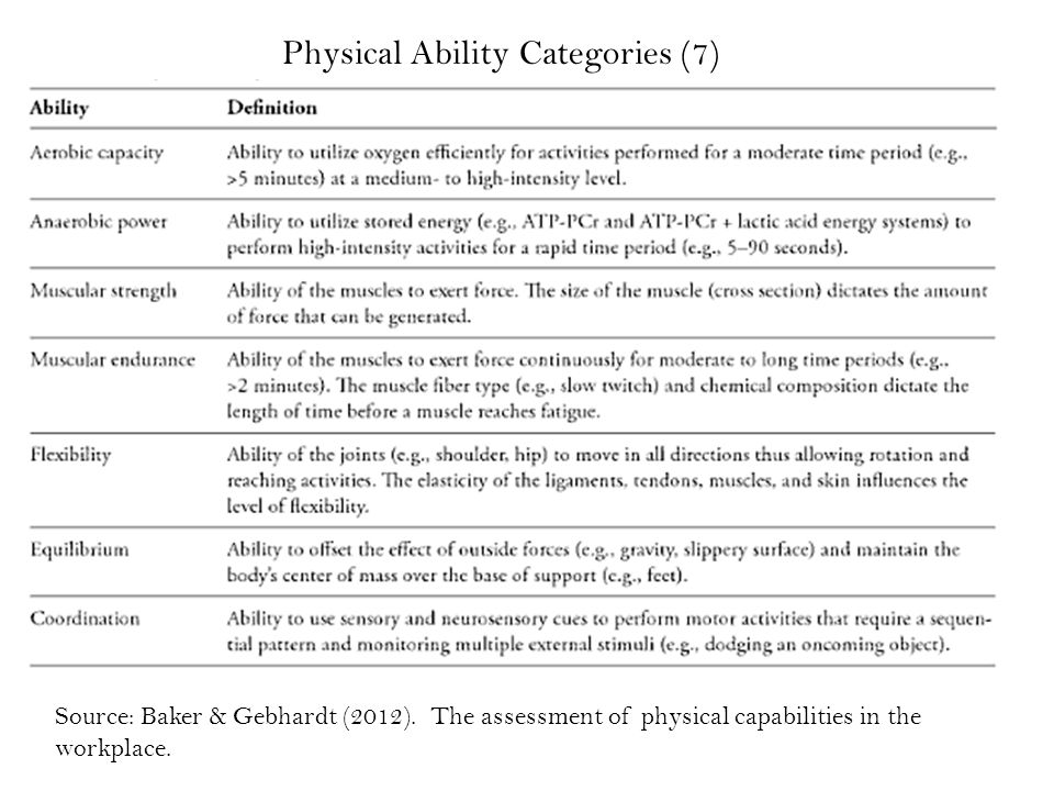 Physical Ability Categories (7) Source: Baker & Gebhardt (2012).