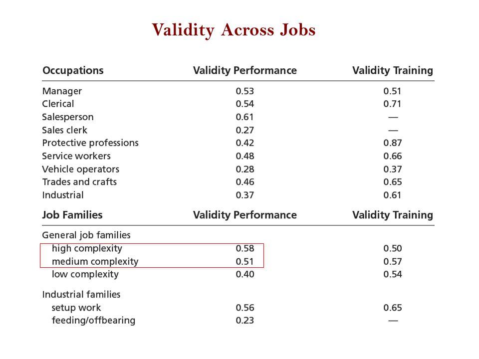 Validity Across Jobs