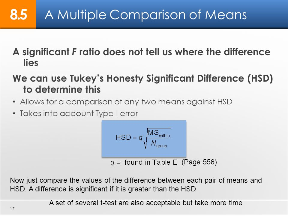 17 A significant F ratio does not tell us where the difference lies We can use Tukey's Honesty Significant Difference (HSD) to determine this Allows f