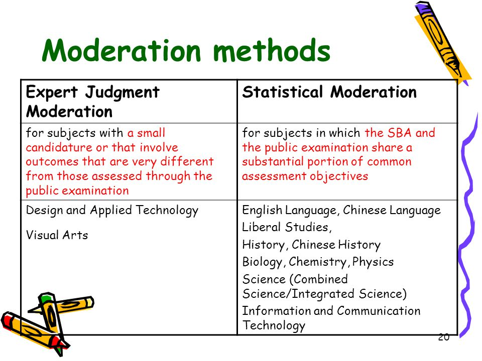 20 Moderation methods Expert Judgment Moderation Statistical Moderation for subjects with a small candidature or that involve outcomes that are very d