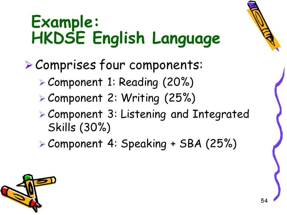 54 Example: HKDSE English Language  Comprises four components:  Component 1: Reading (20%)  Component 2: Writing (25%)  Component 3: Listening and