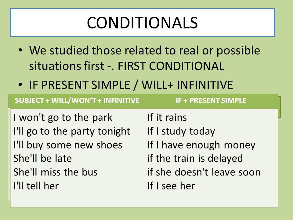 CONDITIONALS We studied those related to real or possible situations first -. FIRST CONDITIONAL IF PRESENT SIMPLE / WILL+ INFINITIVE IF + PRESENT SIMP