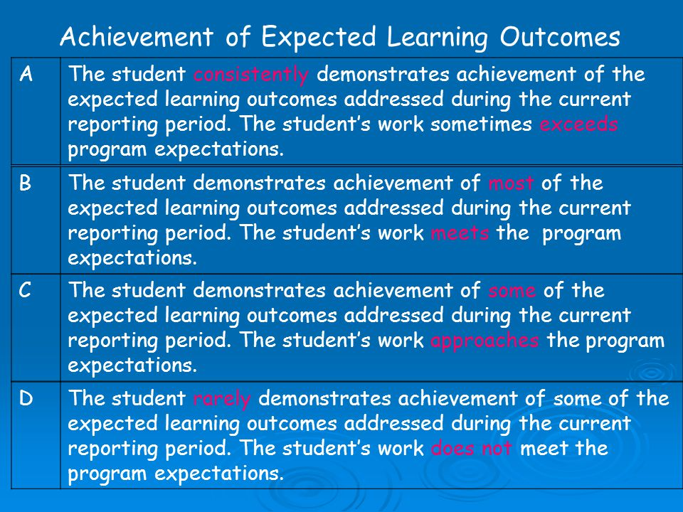 Achievement of Expected Learning Outcomes AThe student consistently demonstrates achievement of the expected learning outcomes addressed during the current reporting period.