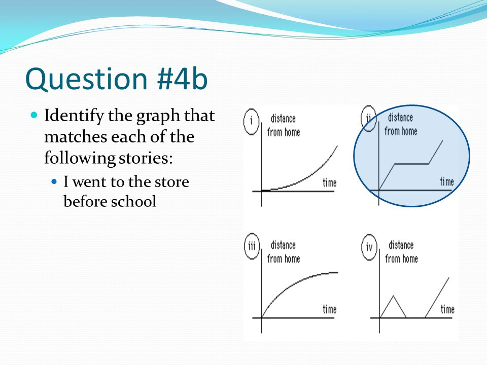 Question #4b Identify the graph that matches each of the following stories: I went to the store before school