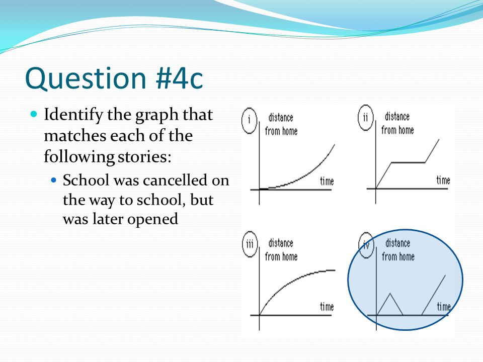 Question #4c Identify the graph that matches each of the following stories: School was cancelled on the way to school, but was later opened
