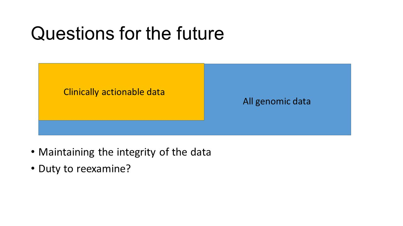 Questions for the future Maintaining the integrity of the data Duty to reexamine.