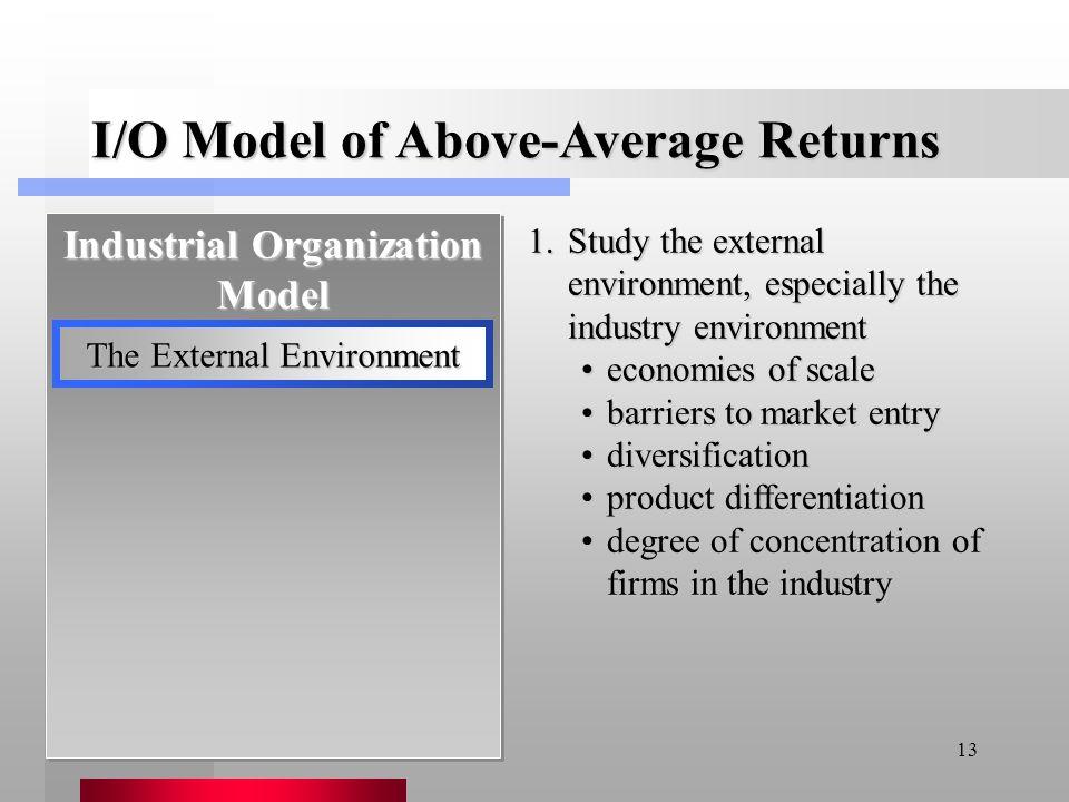 13 Industrial Organization Model I/O Model of Above-Average Returns 1.Study the external environment, especially the industry environment economies of