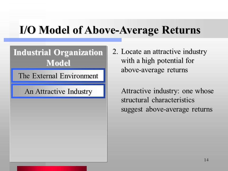 14 I/O Model of Above-Average Returns 2.Locate an attractive industry with a high potential for above-average returns Attractive industry: one whose s