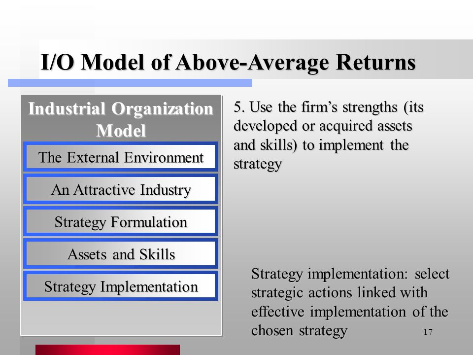 17 I/O Model of Above-Average Returns 5. Use the firm's strengths (its developed or acquired assets and skills) to implement the strategy Strategy imp