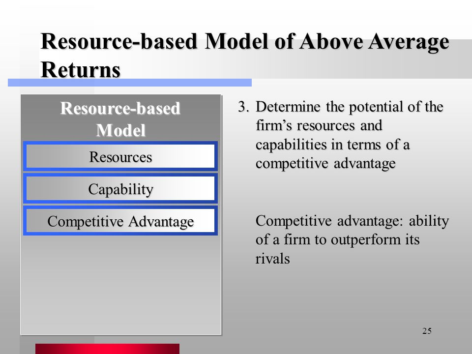 25 3.Determine the potential of the firm's resources and capabilities in terms of a competitive advantage Competitive advantage: ability of a firm to