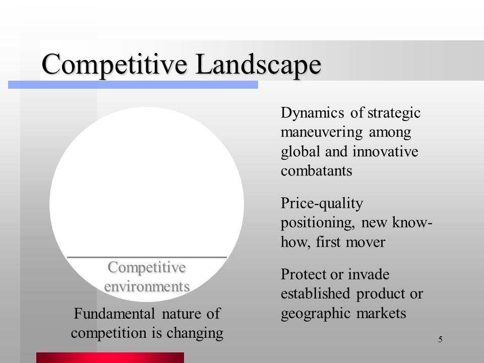 5 Fundamental nature of competition is changing Competitive Landscape Competitive environments Dynamics of strategic maneuvering among global and inno