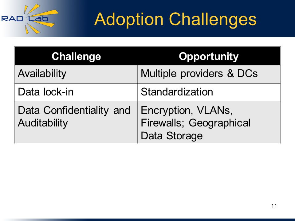 Adoption Challenges ChallengeOpportunity AvailabilityMultiple providers & DCs Data lock-inStandardization Data Confidentiality and Auditability Encryption, VLANs, Firewalls; Geographical Data Storage 11