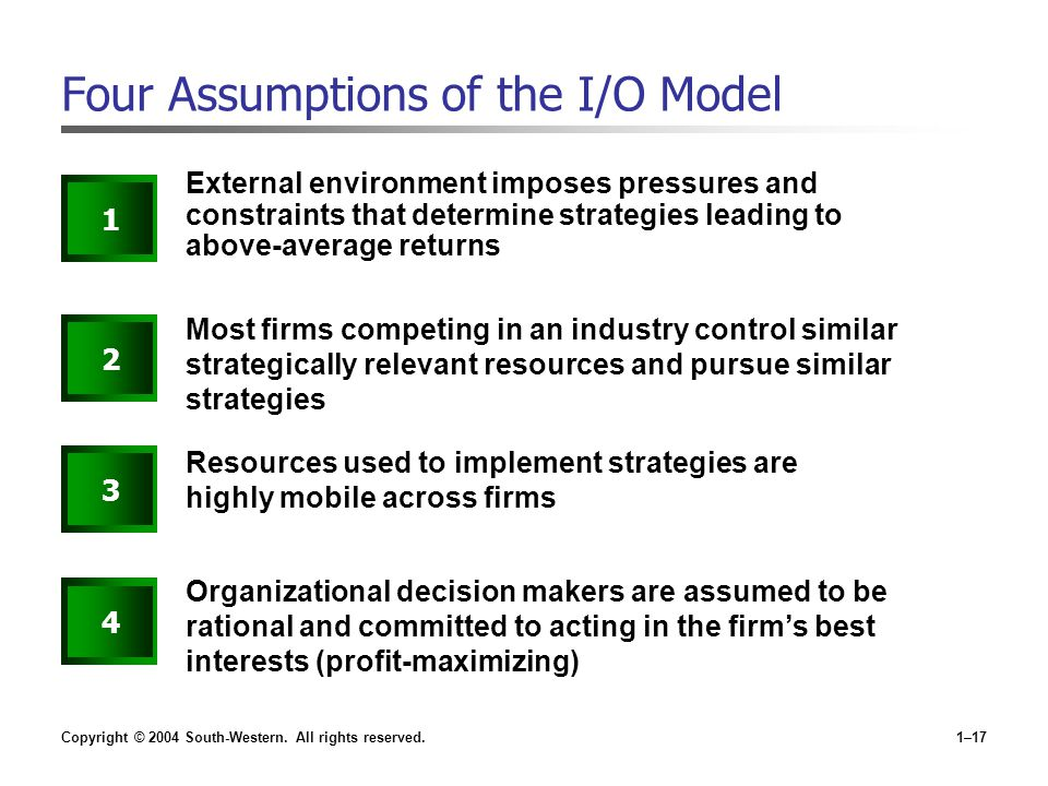 Copyright © 2004 South-Western. All rights reserved.1–17 Four Assumptions of the I/O Model External environment imposes pressures and constraints that