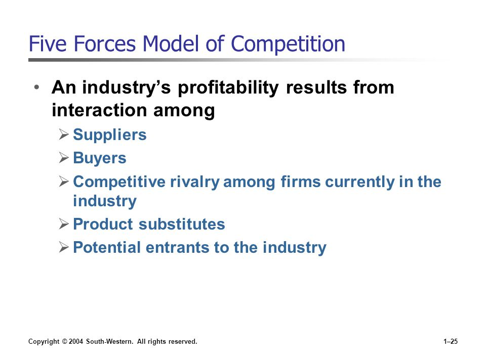 Copyright © 2004 South-Western. All rights reserved.1–25 Five Forces Model of Competition An industry's profitability results from interaction among 