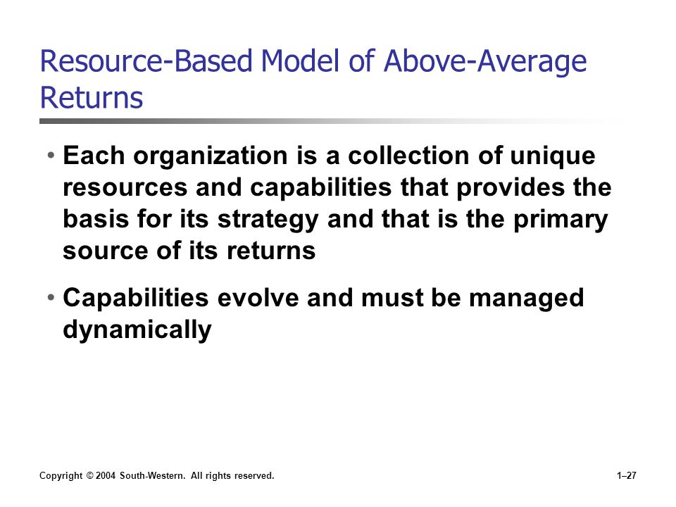 Copyright © 2004 South-Western. All rights reserved.1–27 Resource-Based Model of Above-Average Returns Each organization is a collection of unique res