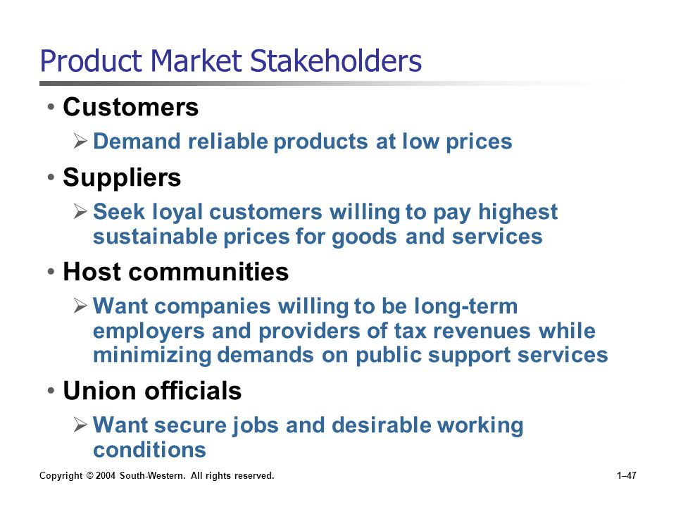 Copyright © 2004 South-Western. All rights reserved.1–47 Product Market Stakeholders Customers  Demand reliable products at low prices Suppliers  Se