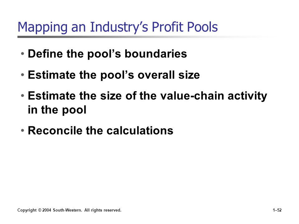 Copyright © 2004 South-Western. All rights reserved.1–52 Mapping an Industry's Profit Pools Define the pool's boundaries Estimate the pool's overall s
