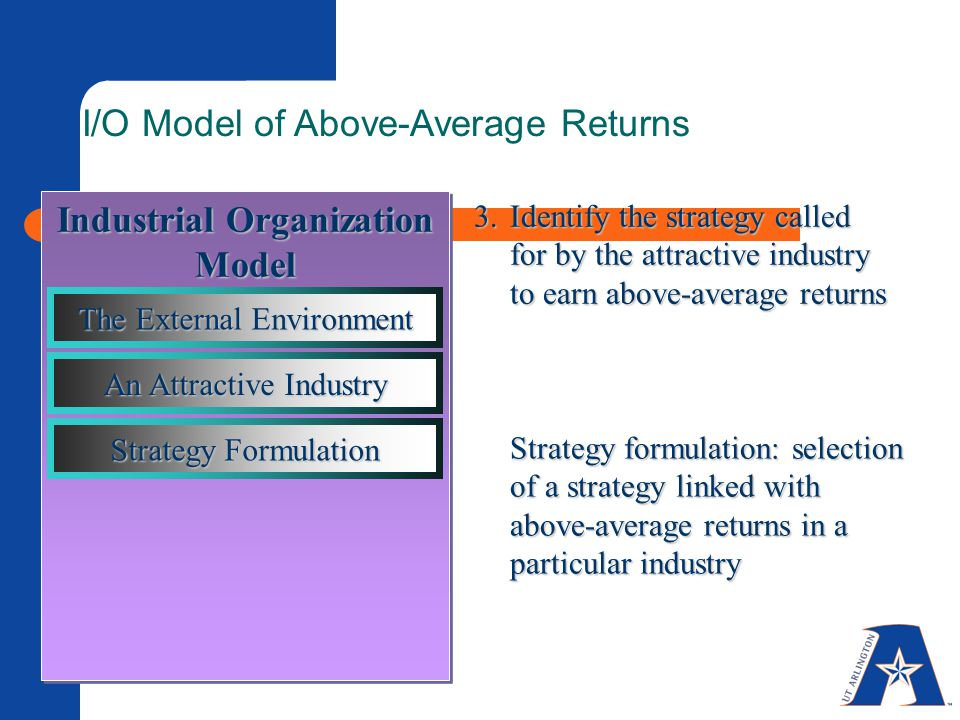 I/O Model of Above-Average Returns 3.Identify the strategy called for by the attractive industry to earn above-average returns Strategy formulation: selection of a strategy linked with above-average returns in a particular industry Industrial Organization Model The External Environment An Attractive Industry Strategy Formulation