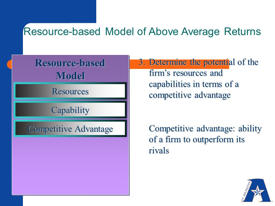 3.Determine the potential of the firm's resources and capabilities in terms of a competitive advantage Competitive advantage: ability of a firm to outperform its rivals Resource-based Model of Above Average Returns Resource-basedModel Resources Capability Competitive Advantage