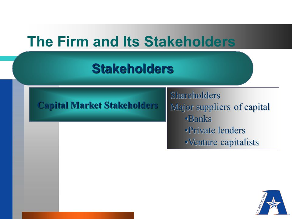 Capital Market Stakeholders The Firm and Its Stakeholders Shareholders Major suppliers of capital BanksBanks Private lendersPrivate lenders Venture capitalistsVenture capitalists Stakeholders