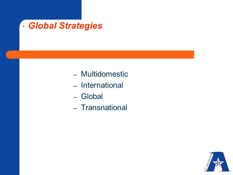 Global Strategies – Multidomestic – International – Global – Transnational