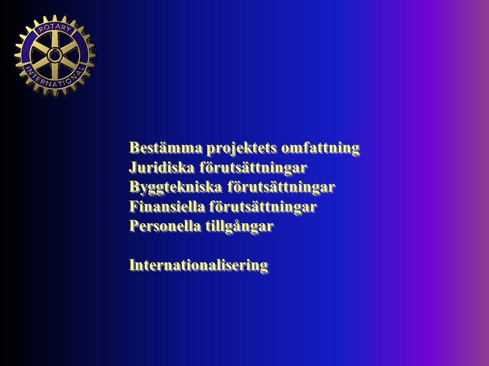 Bestämma projektets omfattning Juridiska förutsättningar Byggtekniska förutsättningar Finansiella förutsättningar Personella tillgångar Internationalisering