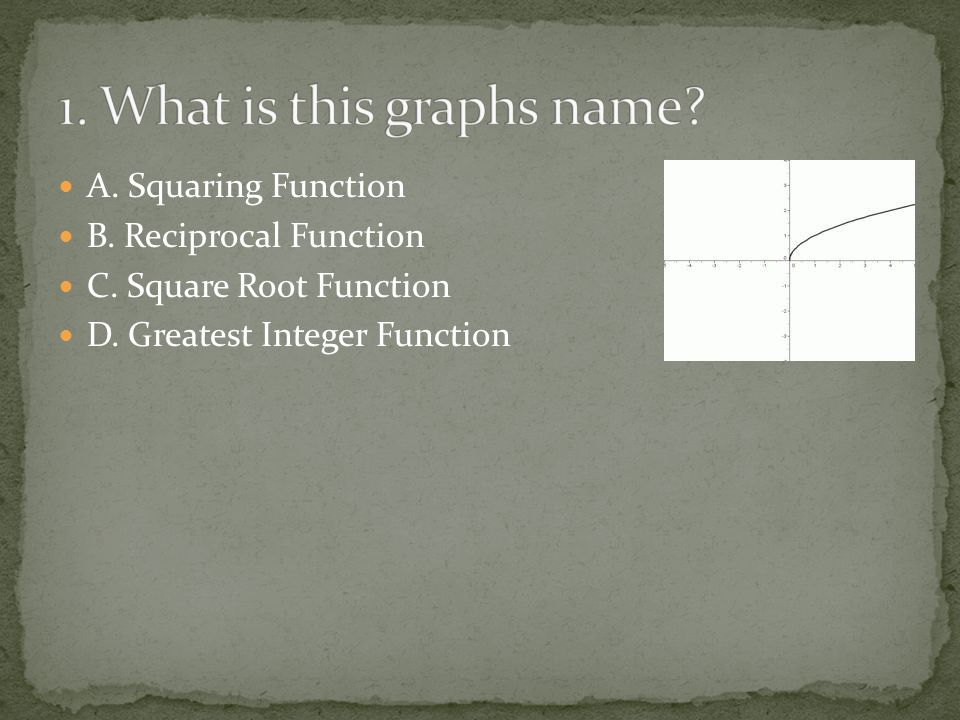 A. Squaring Function B. Reciprocal Function C. Square Root Function D. Greatest Integer Function