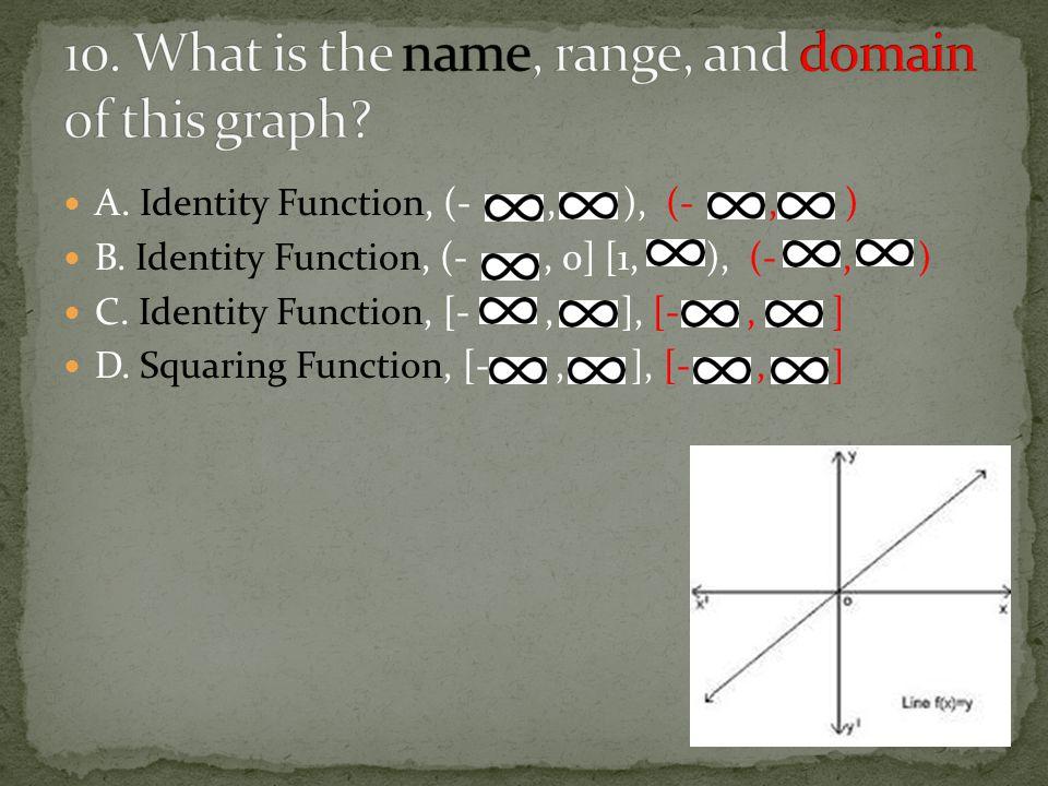A. Identity Function, (-, ), (-, ) B. Identity Function, (-, 0] [1, ), (-, ) C.