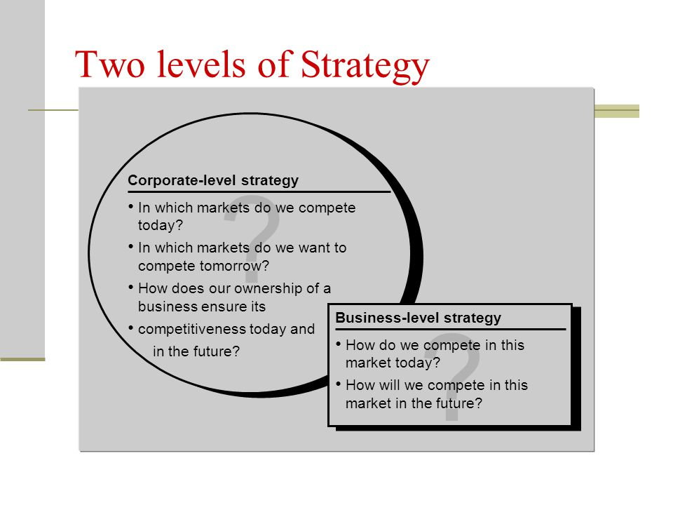 Two levels of Strategy ? ? Corporate-level strategy In which markets do we compete today? In which markets do we want to compete tomorrow? How does ou