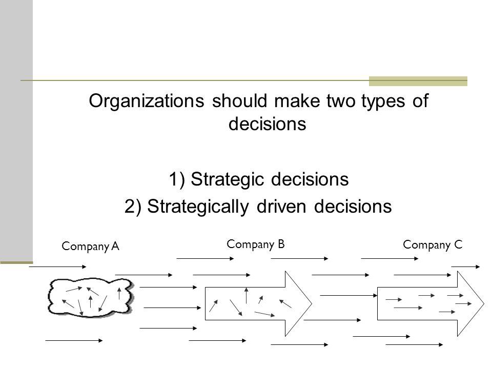 Organizations should make two types of decisions 1) Strategic decisions 2) Strategically driven decisions Company A Company B Company C