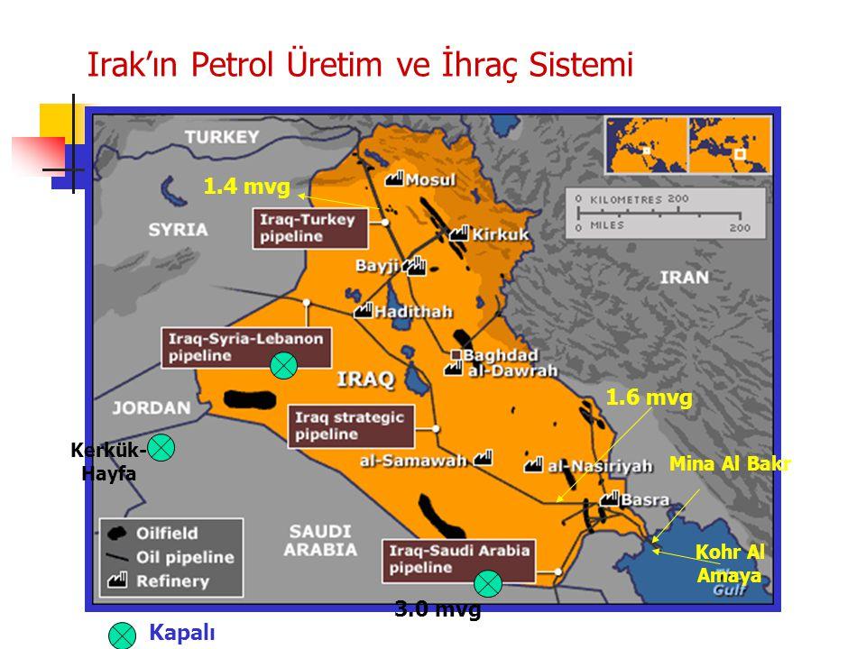 Irak'ın Petrol Üretim ve İhraç Sistemi Mina Al Bakr 1.4 mvg 1.6 mvg 3.0 mvg Kerkük- Hayfa Kohr Al Amaya Kapalı