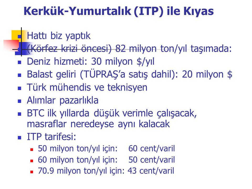 Kerkük-Yumurtalık (ITP) ile Kıyas Hattı biz yaptık (Körfez krizi öncesi) 82 milyon ton/yıl taşımada: Deniz hizmeti: 30 milyon $/yıl Balast geliri (TÜPRAŞ'a satış dahil): 20 milyon $ Türk mühendis ve teknisyen Alımlar pazarlıkla BTC ilk yıllarda düşük verimle çalışacak, masraflar neredeyse aynı kalacak ITP tarifesi: 50 milyon ton/yıl için: 60 cent/varil 60 milyon ton/yıl için: 50 cent/varil 70.9 milyon ton/yıl için: 43 cent/varil