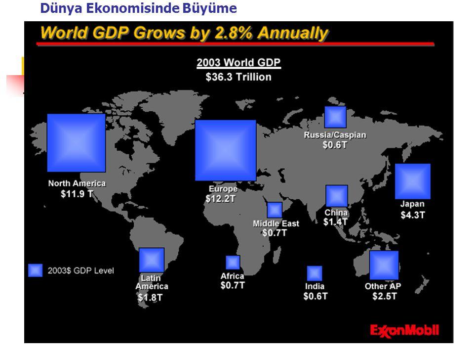 Dünya Ekonomisinde Büyüme