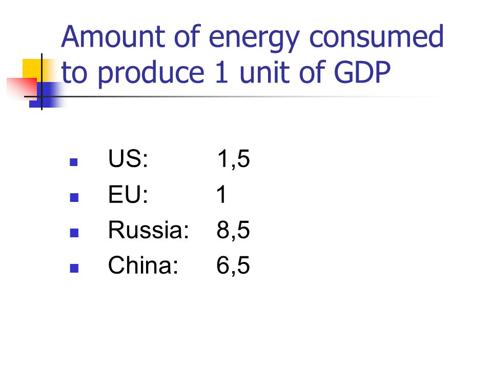 Amount of energy consumed to produce 1 unit of GDP US: 1,5 EU: 1 Russia: 8,5 China: 6,5