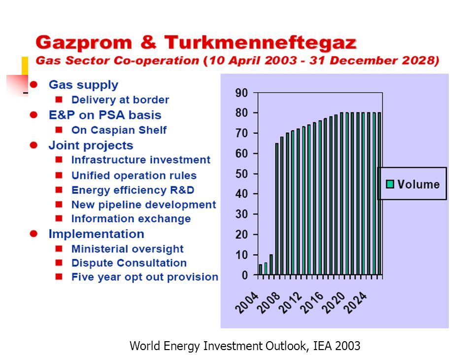 World Energy Investment Outlook, IEA 2003