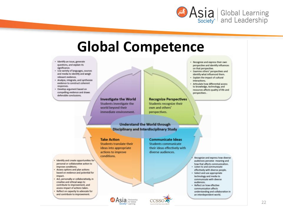 22 Global Competence