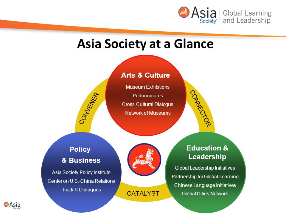 Asia Society at a Glance Arts & Culture Museum Exhibitions Performances Cross-Cultural Dialogue Network of Museums Education & Leadership Global Leade