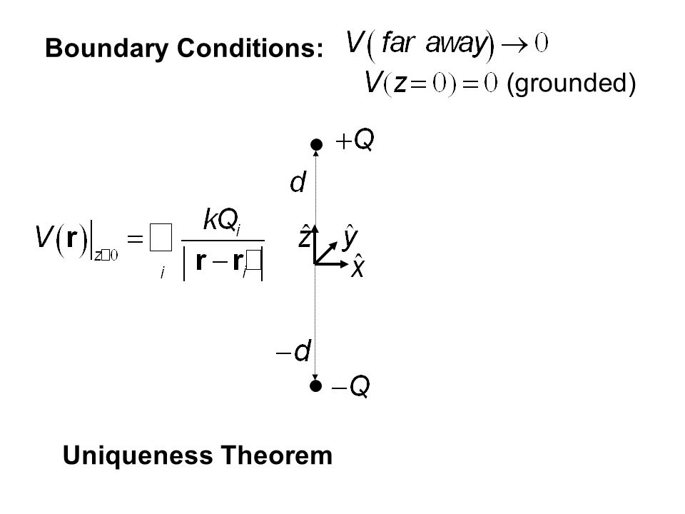 Boundary Conditions: Uniqueness Theorem (grounded)