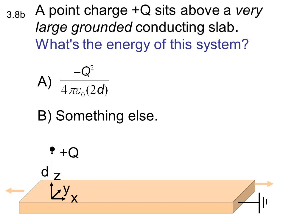 A) B) Something else. A point charge +Q sits above a very large grounded conducting slab.